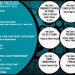 Dia da Psicóloga e do Psicólogo: CRP-16 celebra a data com debate sobre as diferentes abordagens da Psicologia